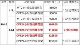 新宝骏RM-5售价曝光 售价区间或为8.50-12.98万元