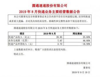 圆通速递8月快递产品收入20.85亿元 快递产品单票收入2.72元