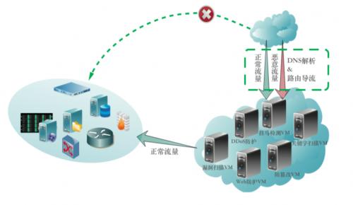 国联易安:构建基于大数据安全的防护是未来趋势
