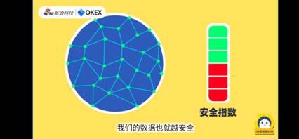 比特币系统的重要环节究竟为何?OKEx讲述矿工故事