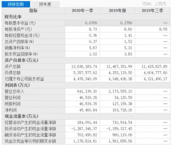 中芯国际最快7月中旬登陆科创板 有望成为 A 股市值最高的半导体企业