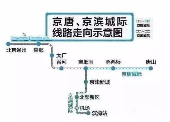 荣盛唐山西定府邸七大创新 开启玉田高品质人居新时代