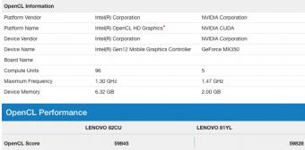 英特尔 11 代酷睿核显参数确认:96EU/1.3GHz 核显得分59845 分