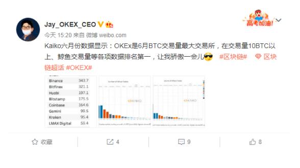 OKEx深耕细作扩大生态布局 6月鲸鱼交易排名稳居行业首位