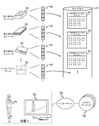 索尼新专利曝光:用于为 PS5 开发基于云游戏的向下兼容系统