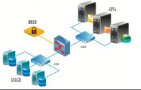 国联易安:健康医疗大数据时代 如何保障数据信息安全