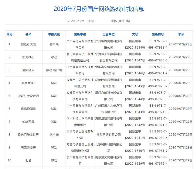 http://www.youxixj.com/baguazixun/334617.html