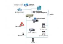 国联易安:5G大数据时代 如何保障工控系统网络安全