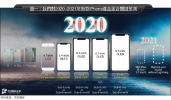 苹果 iPhone 12 系列爆料汇总:四款机型 含5.4 英寸6.1 英寸基础款