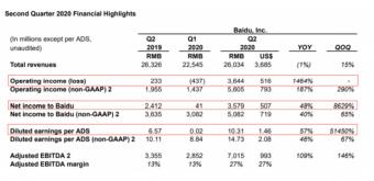 从AMD到百度 告诉你为什么金融市场价格波动总是跑在产业后面?