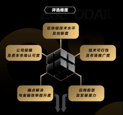 http://www.reviewcode.cn/jiagousheji/170177.html