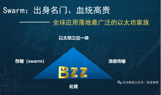 ETH分布式存储Swarm来了,Swarm获取代币BZZ