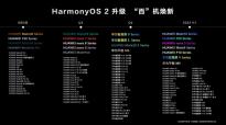 即刻更新:华为鸿蒙 HarmonyOS 2升级百款机型  P50系列即将到来