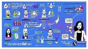 DynatraceGo!成功举办,AI、自动化和可观测性技术简化云转型
