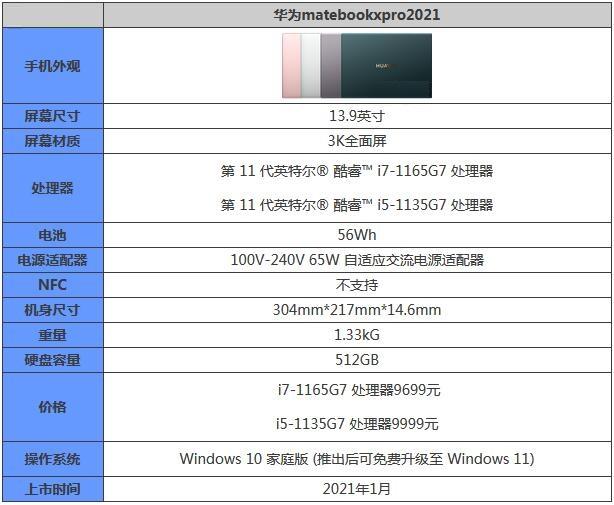 华为matebookxpro2021参数配置怎么样?华为matebookxpro2021参数配置介绍