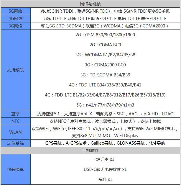 华为matebookxpro2021参数配置怎么样?华为matebookxpro2021参数配置介绍截图
