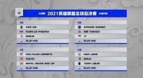 《英雄联盟》S11抽签分组结果:同一赛区队伍不分入一组