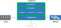 """华清信安TDR""""六脉神剑"""":云环境下安全运营之道"""