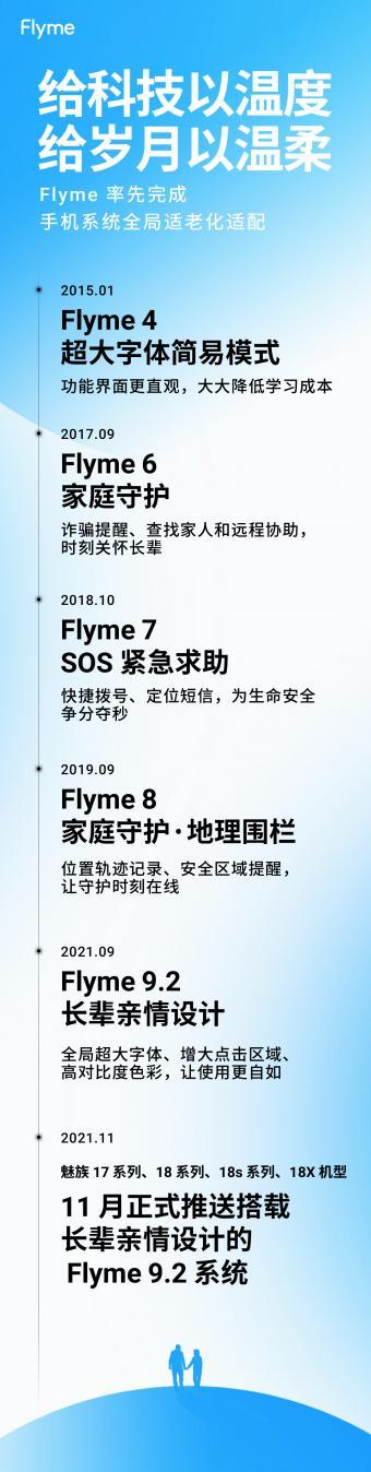 魅族17/18/18s/18X系列11月推送Flyme 9.2 含超大字体简易模式