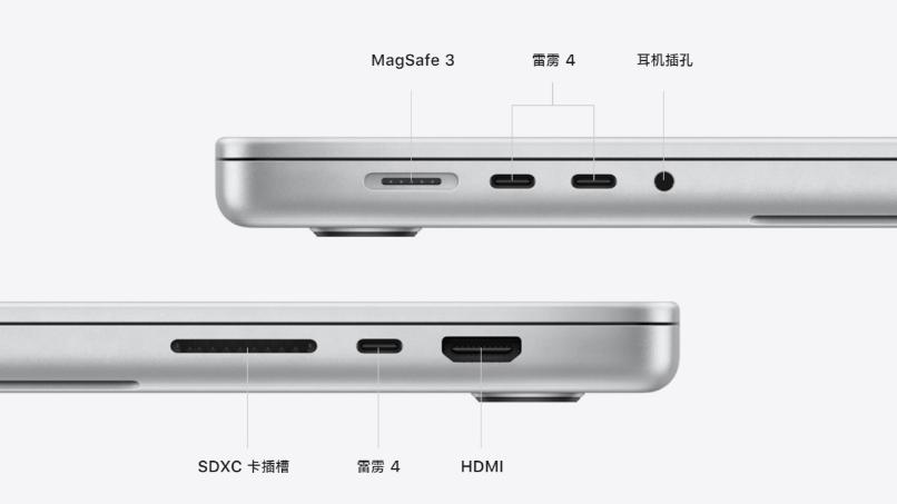 2021 MacBook Pro 14/16雷电4接口阉割eGPU 支持UHS-II SD卡传输