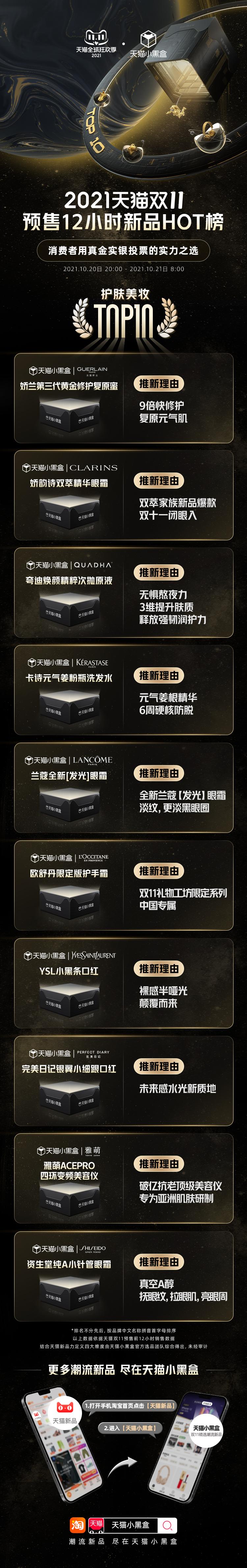 """大牌齐聚双11上演新品首秀""""追新""""成为消费新趋势"""